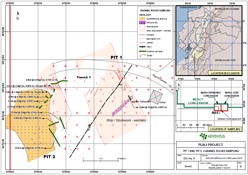 Fig. C Pit 1 and Pit 2: Detailed geology and channel sampling results, Pijili